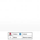 Serbaplast-Colori-serramenti-PVC-Bianco-in-massa